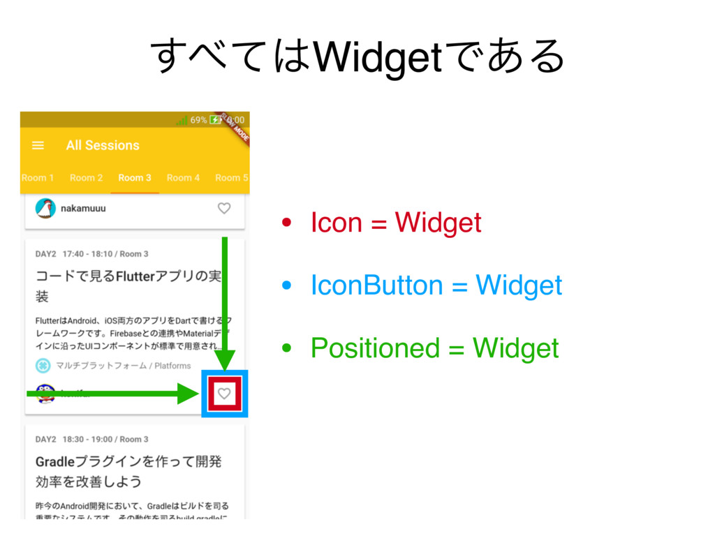 ͢΂ͯ͸WidgetͰ͋Δ • Icon = Widget • IconButton = Wi...