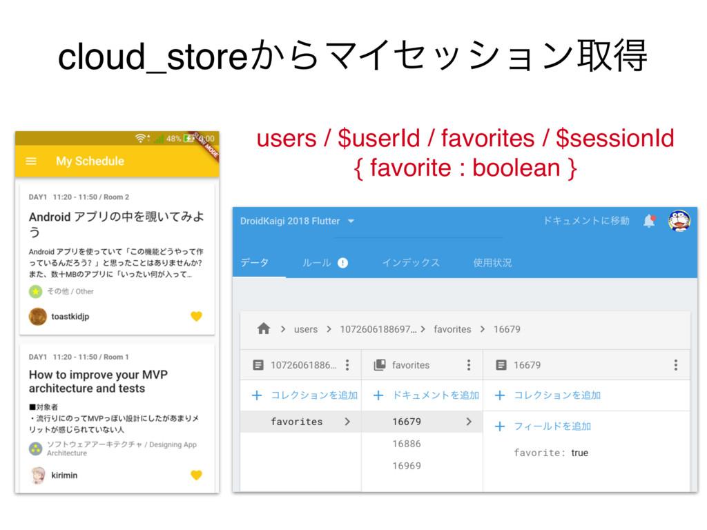 cloud_store͔ΒϚΠηογϣϯऔಘ users / $userId / favori...