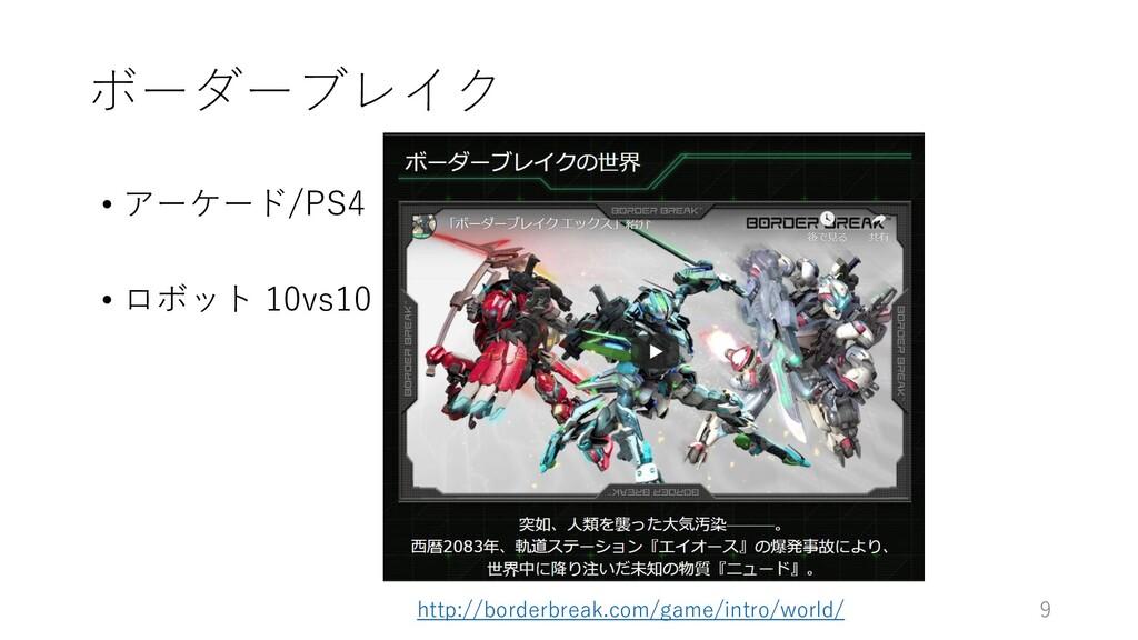 ボーダーブレイク • アーケード/PS4 • ロボット 10vs10 9 http://bor...