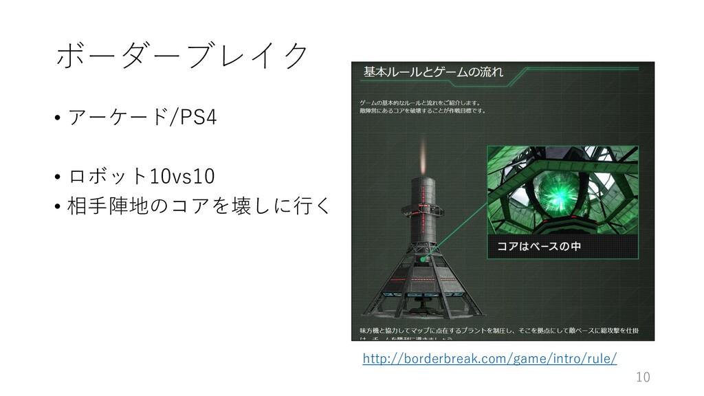 ボーダーブレイク • アーケード/PS4 • ロボット10vs10 • 相手陣地のコアを壊しに...