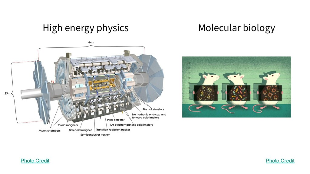 Photo Credit Photo Credit High energy physics M...