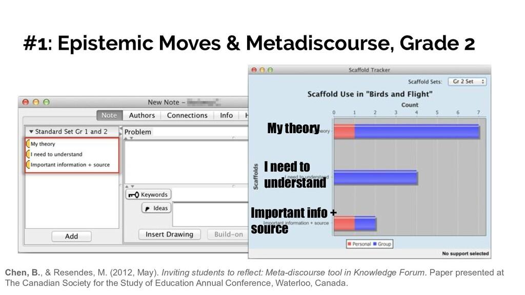 #1: Epistemic Moves & Metadiscourse, Grade 2 Ch...