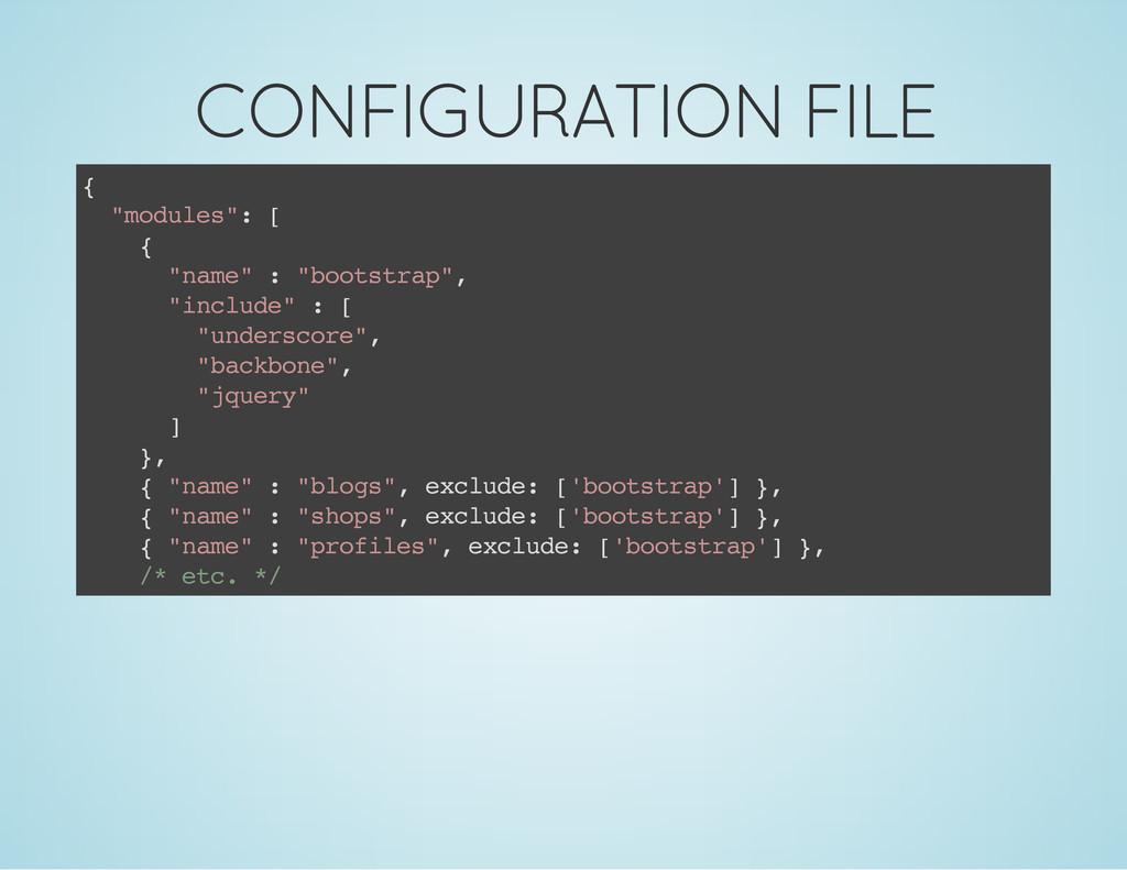 "CONFIGURATION FILE { "" m o d u l e s "" : [ { "" ..."