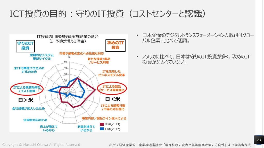 ICT投資の目的:守りのIT投資(コストセンターと認識) • 日本企業のデジタルトランスフォー...