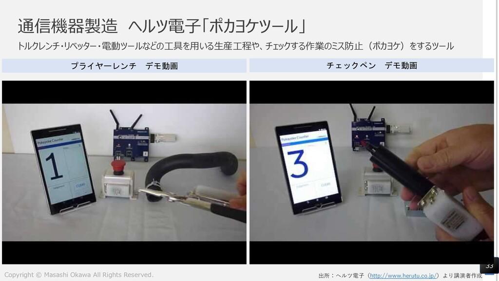 通信機器製造 ヘルツ電子「ポカヨケツール」 トルクレンチ・リベッター・電動ツールなどの工具を用...