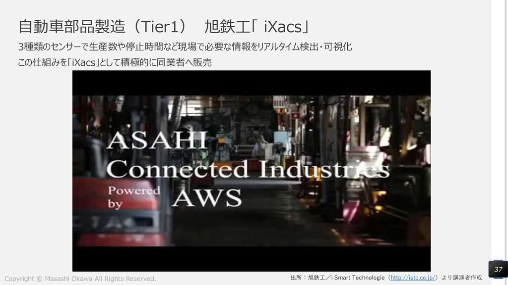 自動車部品製造(Tier1) 旭鉄工「 iXacs」 3種類のセンサーで生産数や停止時間など現...
