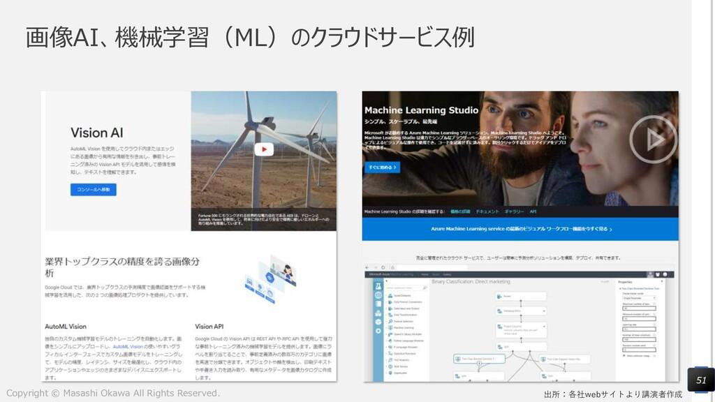 画像AI、機械学習(ML)のクラウドサービス例 51 出所:各社webサイトより講演者作成 C...