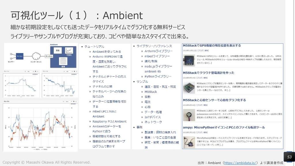 可視化ツール(1):Ambient 細かな初期設定をしなくても送ったデータをリアルタイムでグラ...