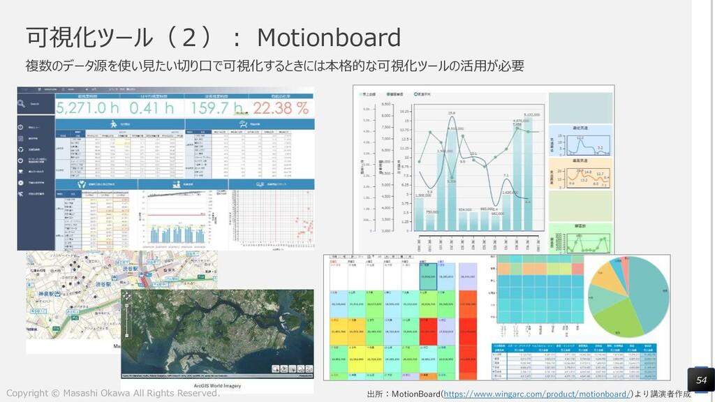 可視化ツール(2): Motionboard 複数のデータ源を使い見たい切り口で可視化するとき...