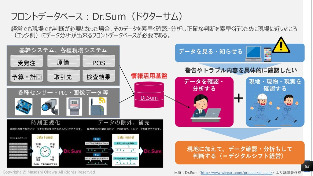 現地・現物・現実を 確認する フロントデータベース:Dr.Sum(ドクターサム) 経営でも現場...