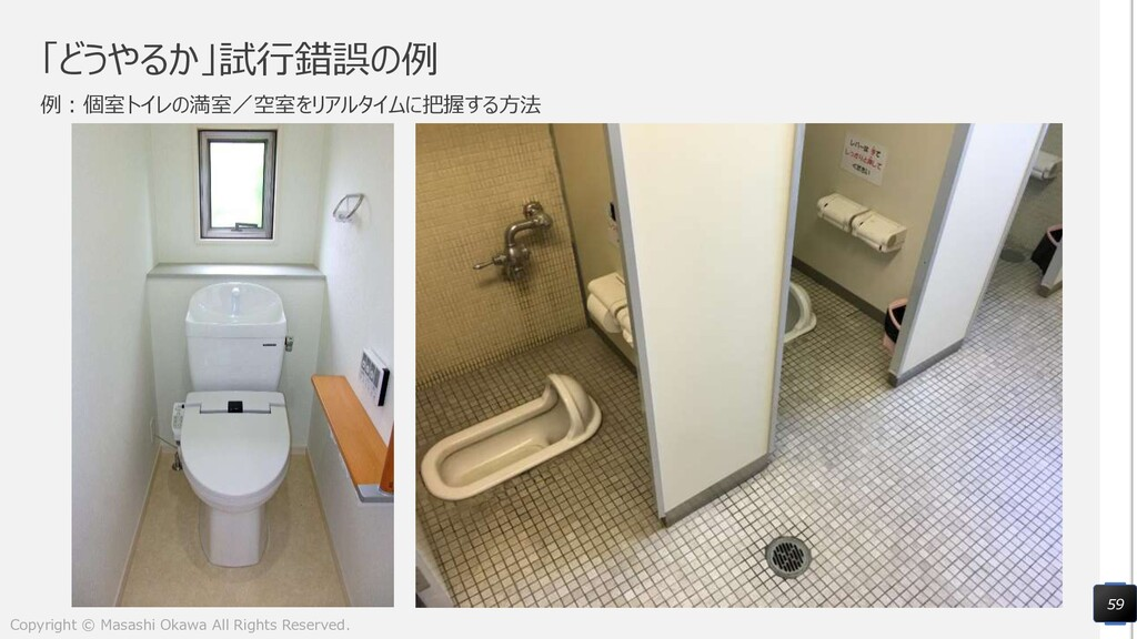 「どうやるか」試行錯誤の例 例:個室トイレの満室/空室をリアルタイムに把握する方法 59 Co...