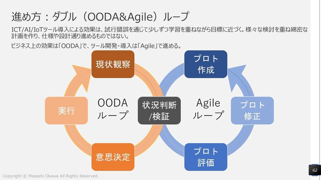 進め方:ダブル(OODA&Agile)ループ ICT/AI/IoTツール導入による効果は、試行...