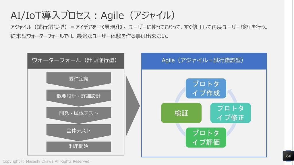AI/IoT導入プロセス:Agile(アジャイル) アジャイル(試行錯誤型)=アイデアを早く具...