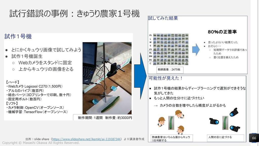試行錯誤の事例:きゅうり農家1号機 66 出所:slide share(https://www...