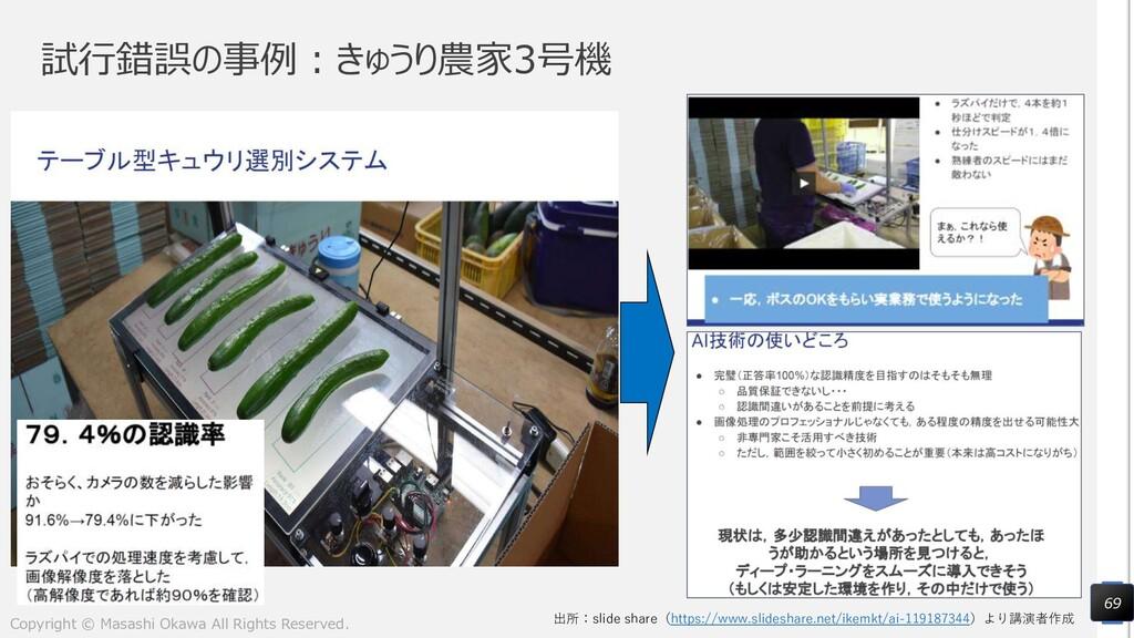 試行錯誤の事例:きゅうり農家3号機 69 出所:slide share(https://www...