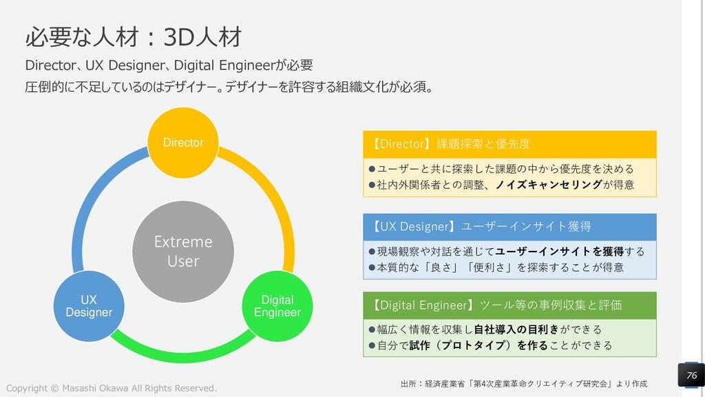 必要な人材:3D人材 Director、UX Designer、Digital Enginee...