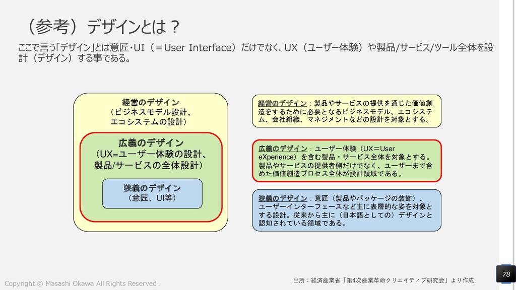 (参考)デザインとは? ここで言う「デザイン」とは意匠・UI(=User Interface)...