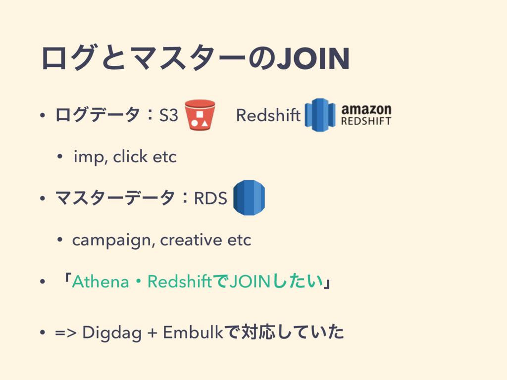 ϩάͱϚελʔͷJOIN • ϩάσʔλɿS3 ɹɹ Redshift • imp, clic...
