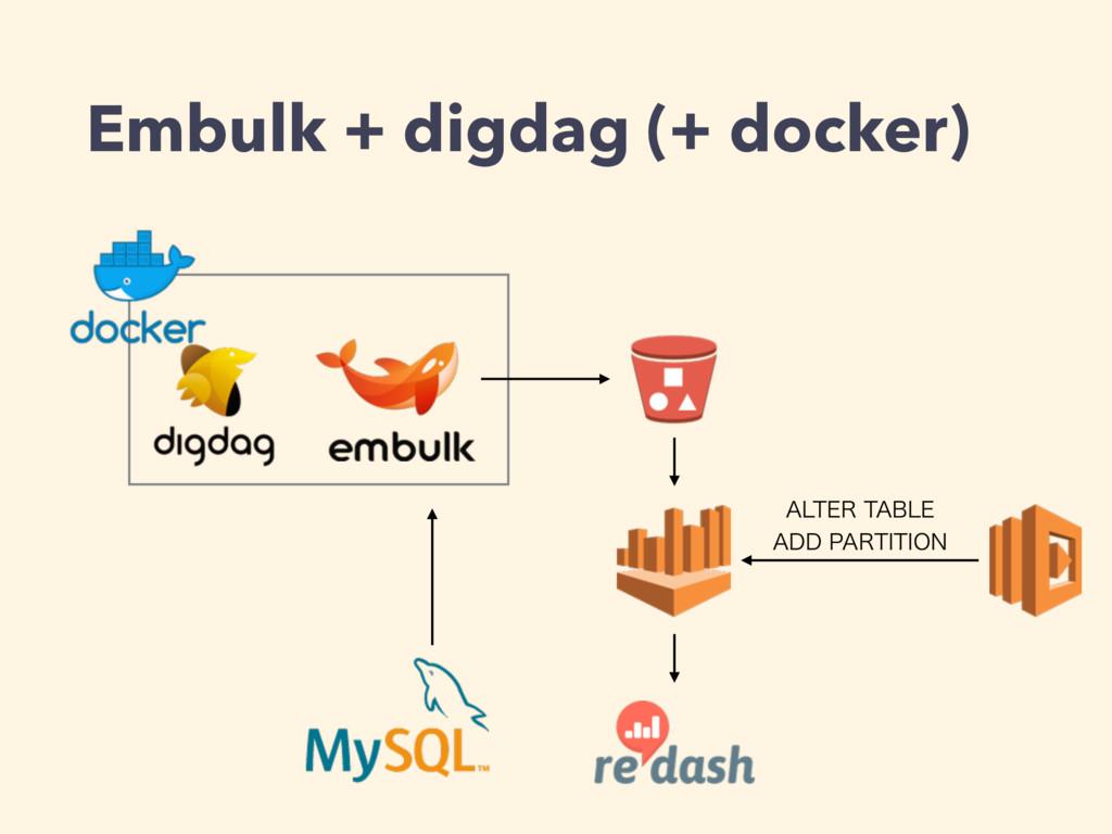 """Embulk + digdag (+ docker) """"-5&35""""#-& """"%%1""""3..."""
