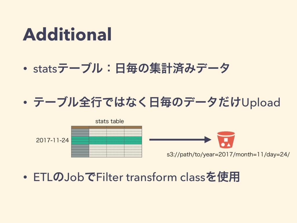 Additional • statsςʔϒϧɿຖͷूܭࡁΈσʔλ • ςʔϒϧશߦͰͳ͘...
