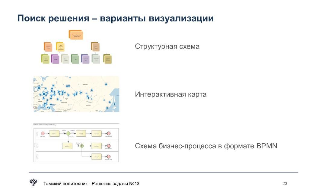 Поиск решения – варианты визуализации Томский п...