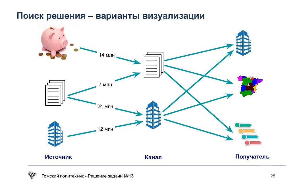 Томский политехник - Решение задачи №13 25 Исто...