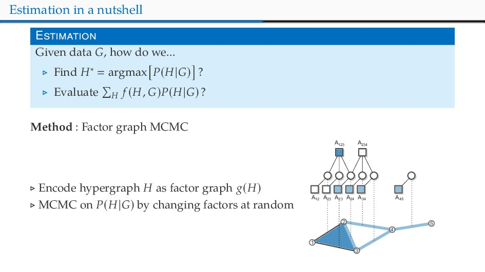Estimation in a nutshell E Given data , how do ...
