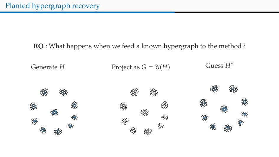 Planted hypergraph recovery RQ : What happens w...