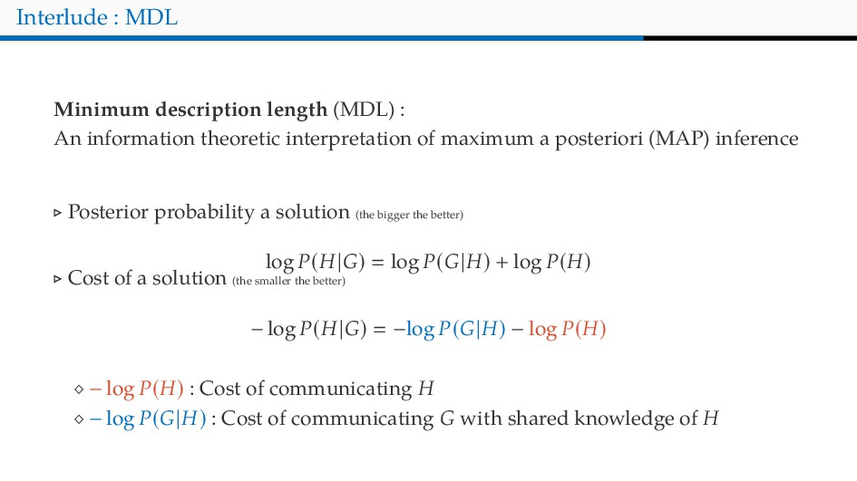 Interlude : MDL Minimum description length (MDL...