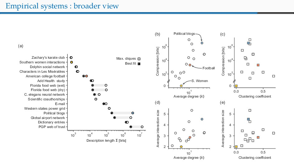 Empirical systems : broader view 0.0 0.5 Cluste...