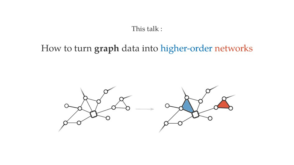 This talk : How to turn graph data into higher-...
