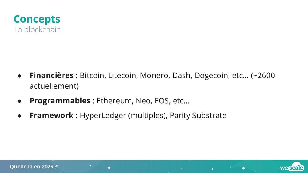 Concepts La blockchain ● Financières : Bitcoin,...