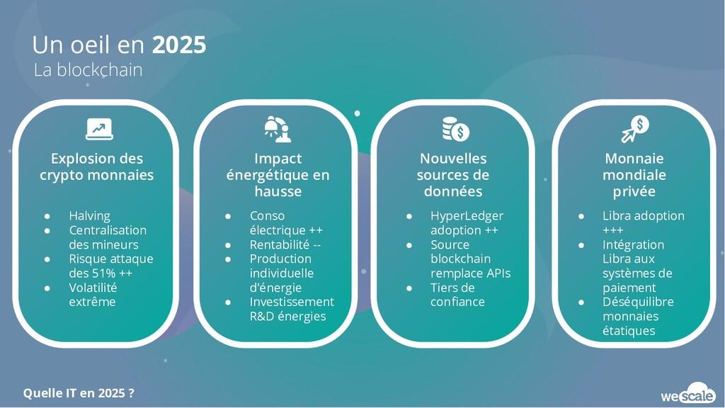 Un oeil en 2025 La blockchain Explosion des cry...