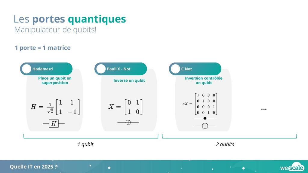 Les portes quantiques Manipulateur de qubits! P...