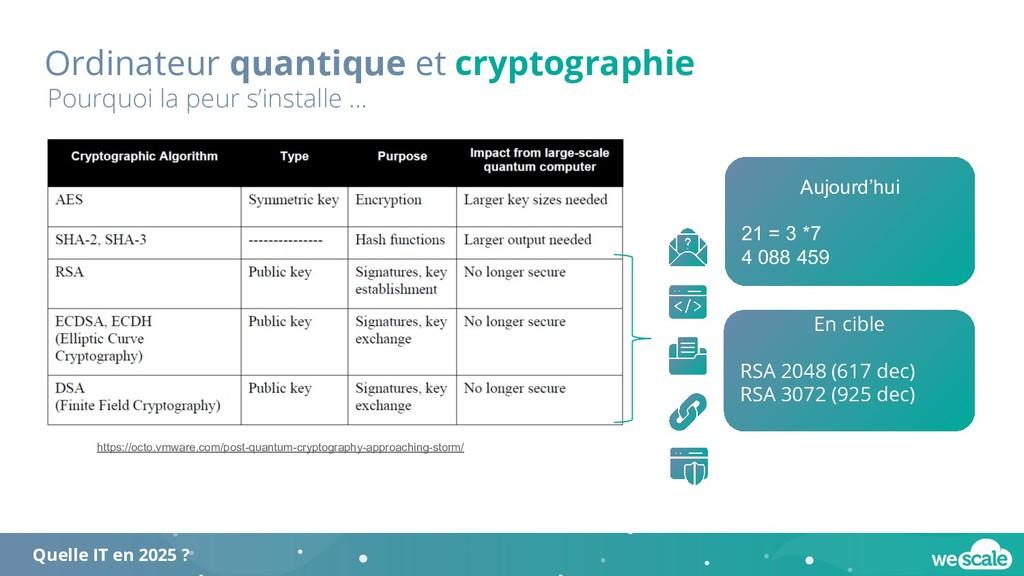 Ordinateur quantique et cryptographie Pourquoi ...