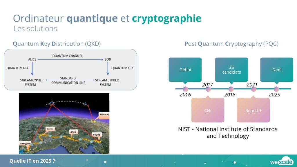 Quantum Key Distribution (QKD) > pas infaillibl...