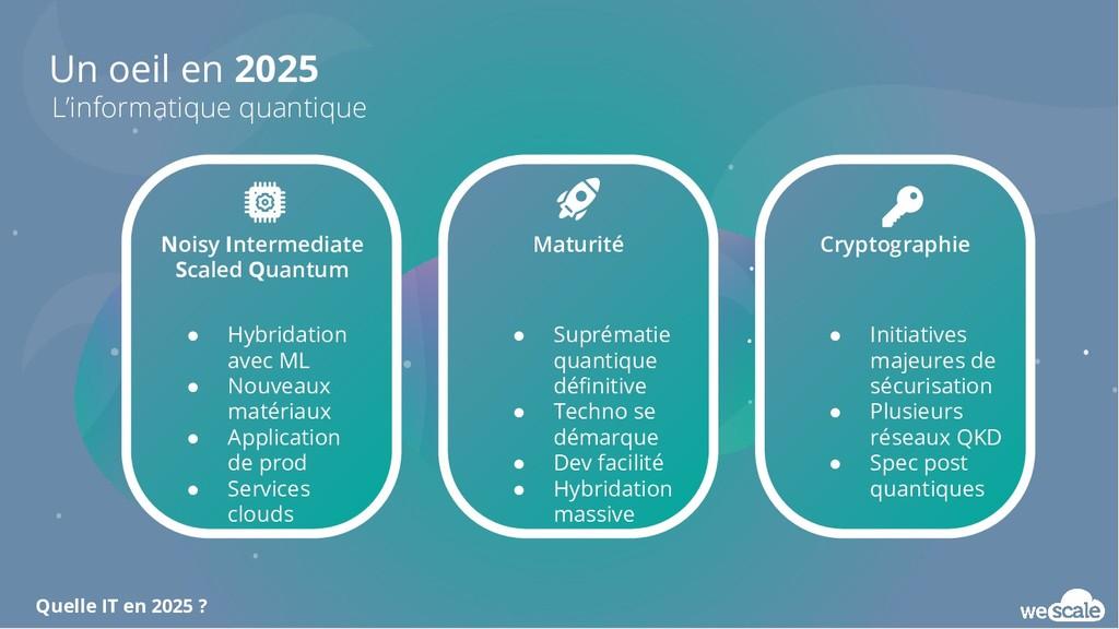 Un oeil en 2025 L'informatique quantique Maturi...