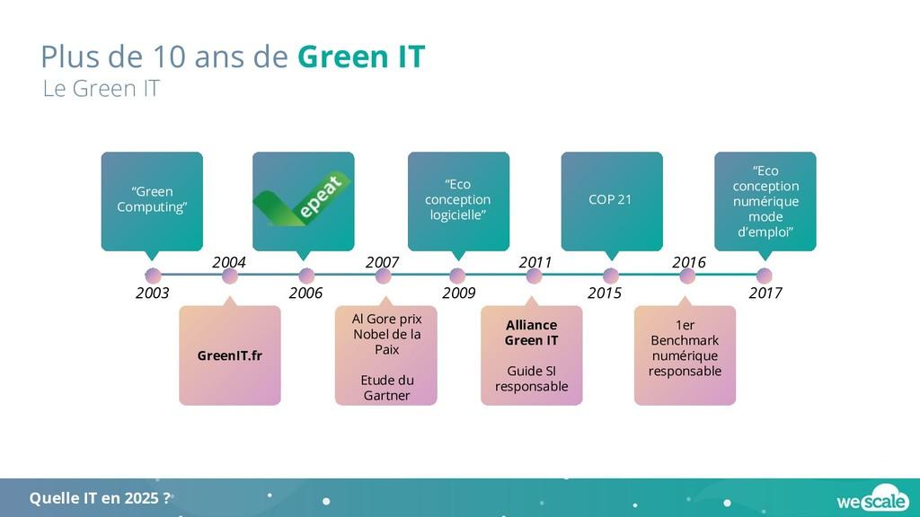 """Green Computing"" ""Eco conception logicielle"" G..."