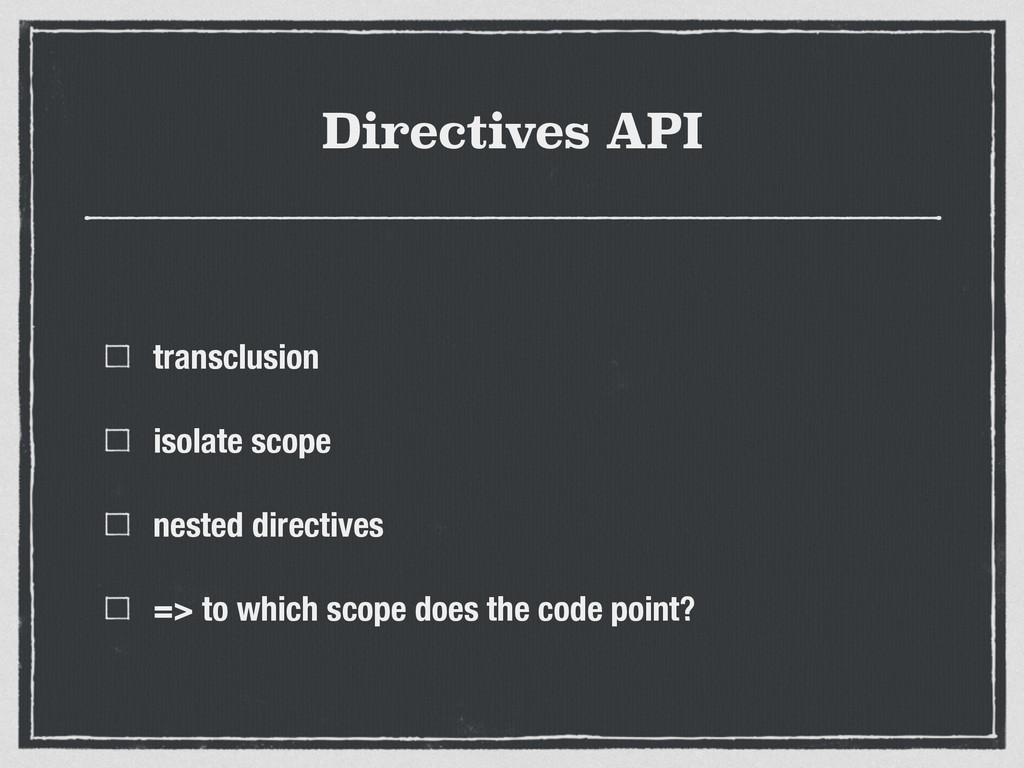 Directives API transclusion isolate scope neste...