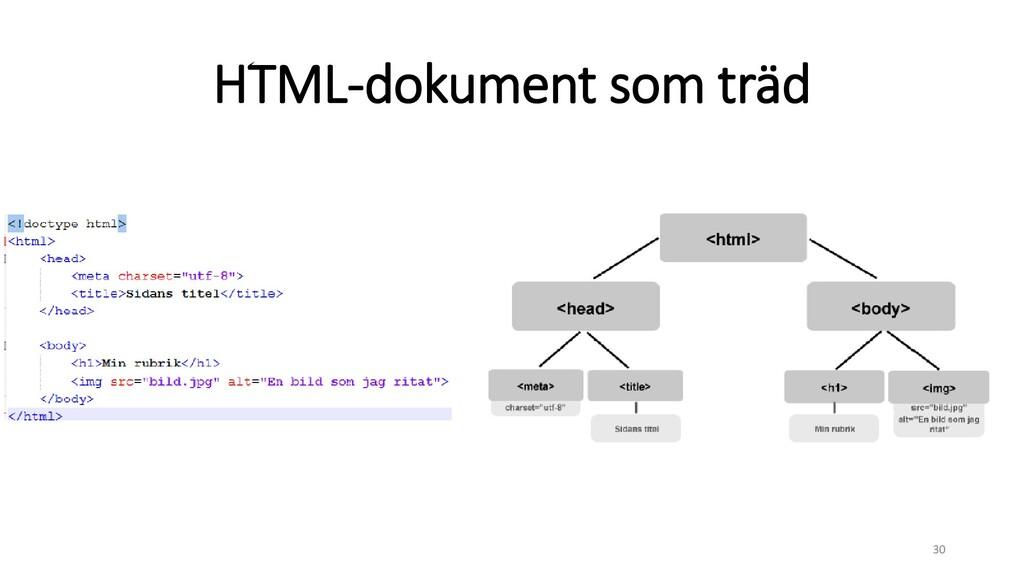HTML-dokument som träd 30