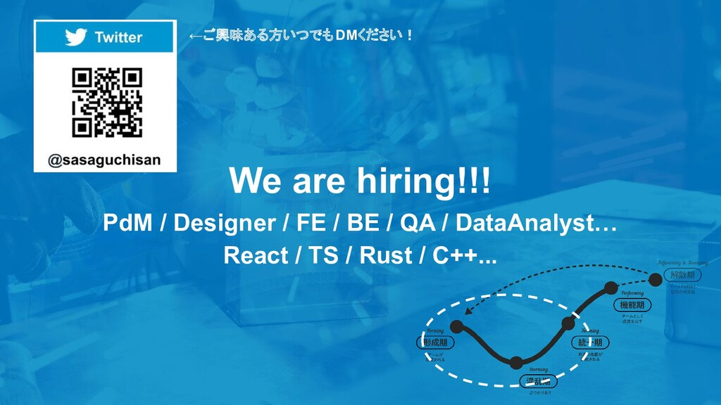 We are hiring!!! PdM / Designer / FE / BE / QA ...