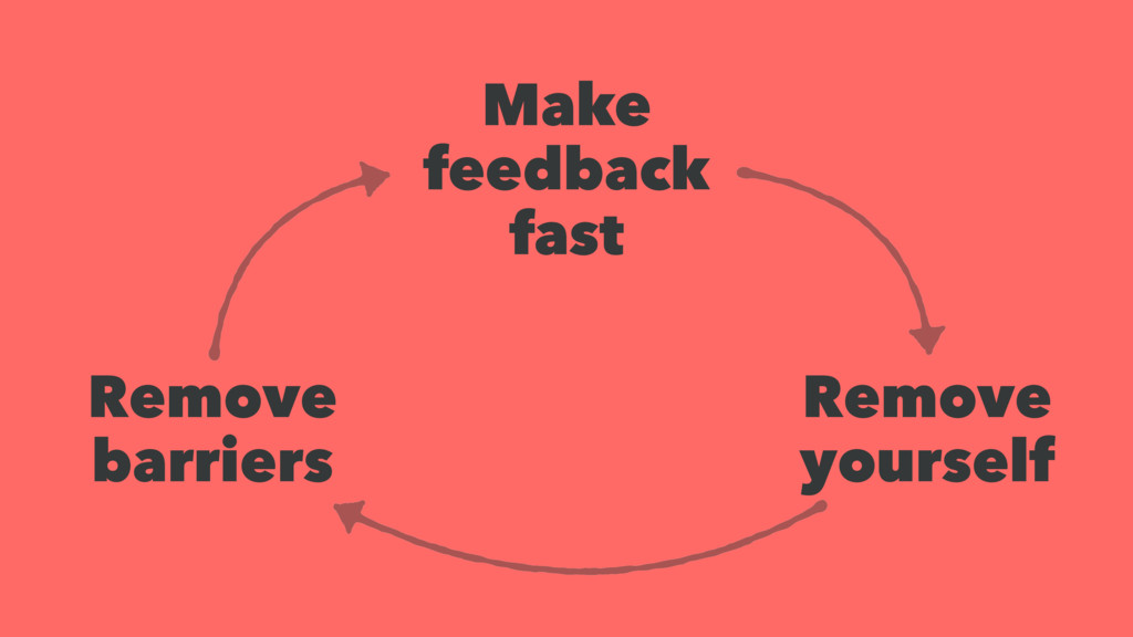 Remove barriers Make feedback fast Remove yours...