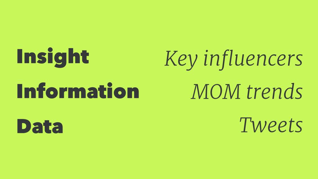 Insight Information Data Key influencers MOM tre...