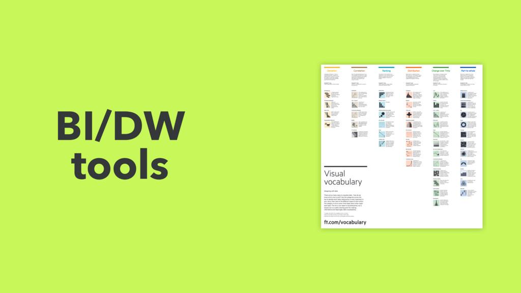 BI/DW tools