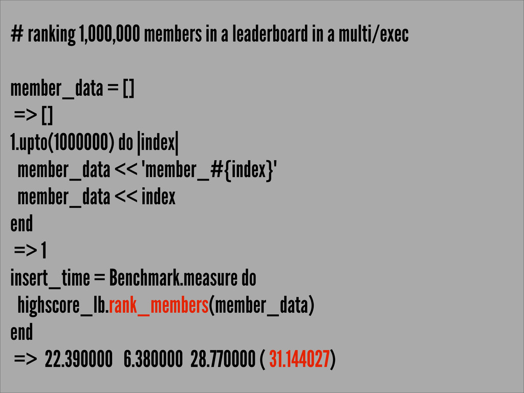 # ranking 1,000,000 members in a leaderboard in...