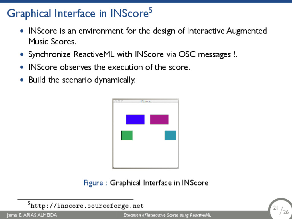 . Graphical Interface in INScore5 • INScore is ...