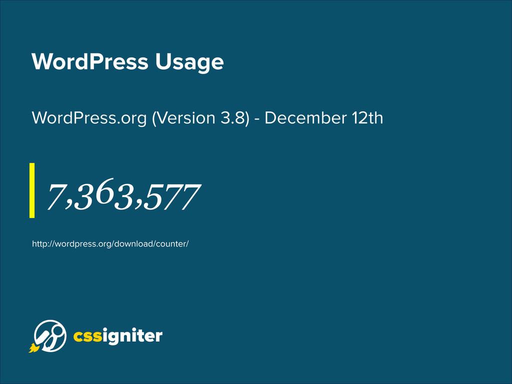 WordPress Usage WordPress.org (Version 3.8) - D...