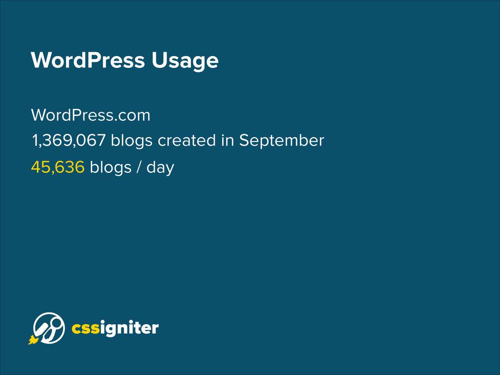 WordPress Usage WordPress.com 1,369,067 blogs c...