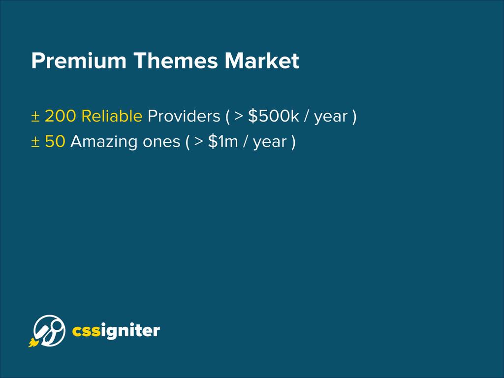 Premium Themes Market ± 200 Reliable Providers ...