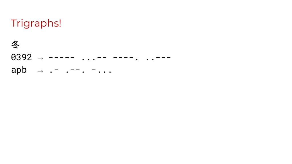 Trigraphs! 冬 0392 → ----- ...-- ----. ..--- apb...